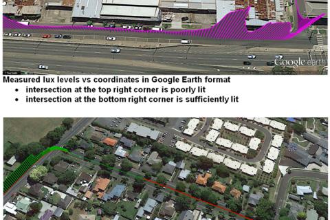 CASE 2: Street lighting performance – minor safety assessments